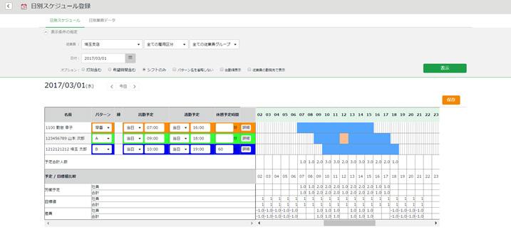 日別スケジュール登録画面