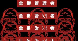 2月定期バージョンアップ~全権...