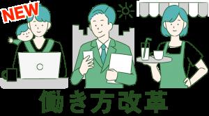 働き方改革関連法の設定