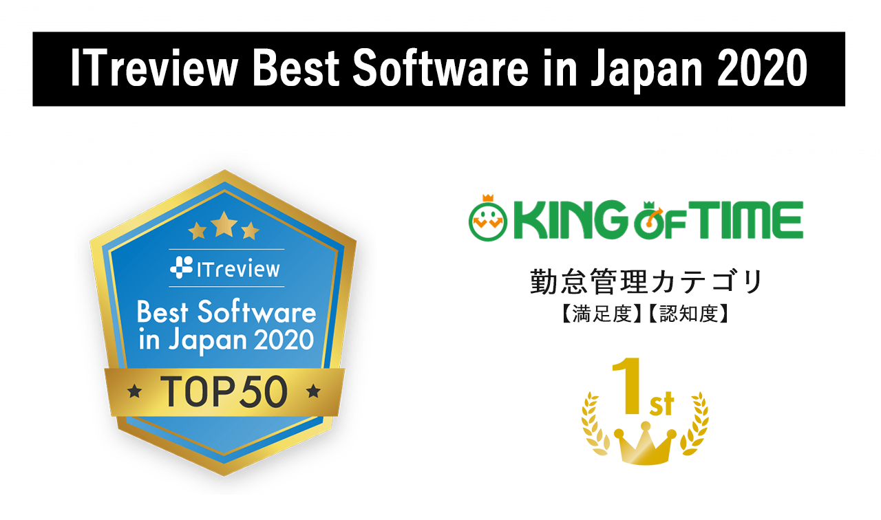 「Linkit勤怠」と「KING OF TIME」が連携