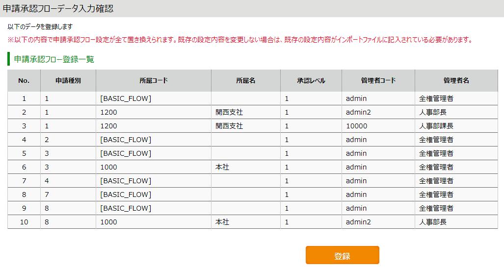 申請承認フローをCSVデータインポート